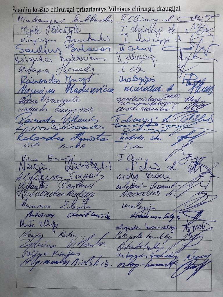 Šiaulių krašto chirurgų parašai